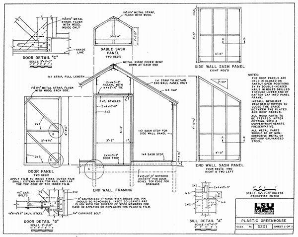 125 diy greenhouse plans you can build this weekend free for Standard house plans free