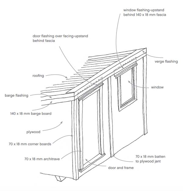 108 DIY Shed Plans with Detailed StepbyStep Tutorials Free – Garden Shed Plan