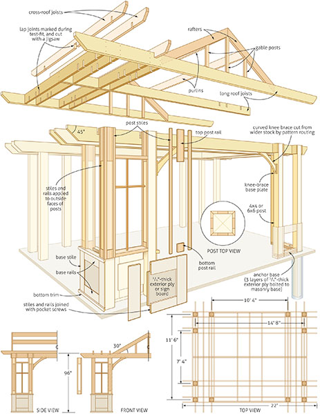 I'll be honest, I've never seen a pergola quite like this one. It has the  traditional style with a touch of A-frame added to the top of it. - 51 DIY Pergola Plans & Ideas You Can Build In Your Garden (Free)