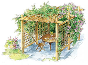 I Think We Have Established By Now That Not Many Of These Pergola Plans Are  Going To Be A Difficult Build. This Is Another Simple One.
