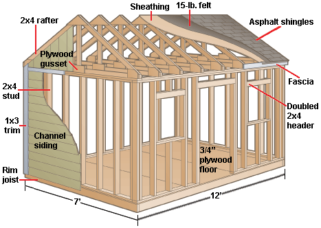 108 DIY Shed Plans with Detailed StepbyStep Tutorials Free – Free Garden Shed Plans 8X12