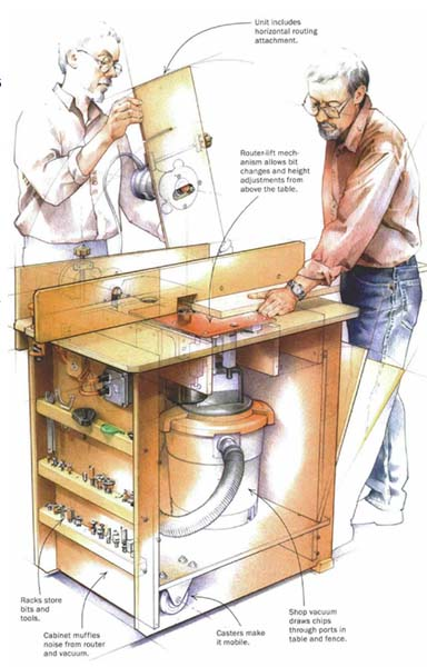 39 free diy router table plans ideas that you can easily build this router table looks really nice it would be a great addition to any wood working shop it has lots of work space greentooth Image collections