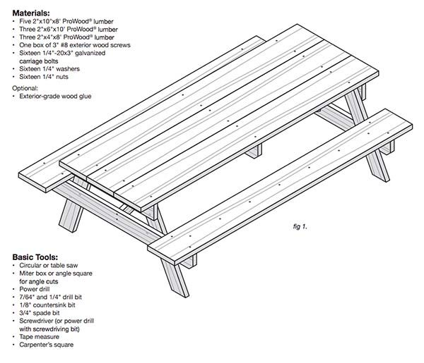 Free DIY Picnic Table Plans For Kids And Adults - Standard picnic table size