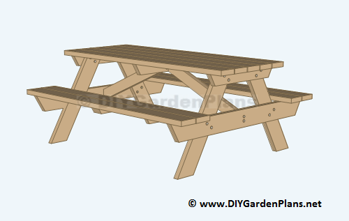 Superbe This Is A Design For A Basic Picnic Table. The Benches Are Attached And It  Appears To Be Easy Enough Of A DIY Project.