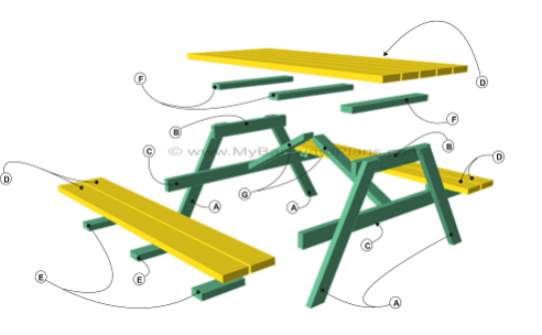 This Site Has Multiple Pages That Help You To Build The Traditional Picnic  Table. It Is Very Helpful As There Are In Depth Directions And  Illustrations To ...