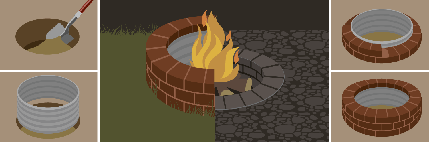 The Backyard DIY Fire Pit. Fp9