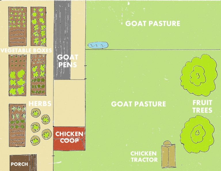 28 farm layout design ideas to inspire your homestead dream 1 acre farm layout