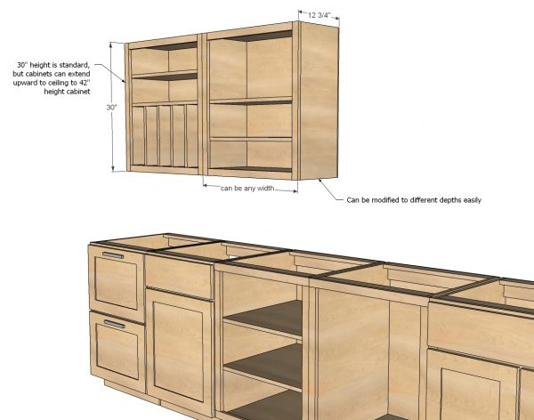 kitchen furniture plans 21 diy kitchen cabinets ideas amp plans that are easy 13303