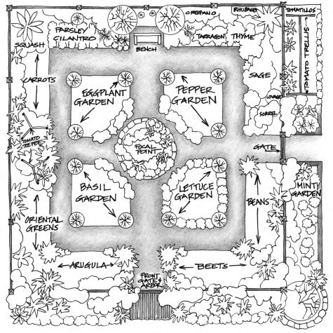 This Garden Design Has A Lot Of Detail Included In It As Well. You Can Tell  That The Creator Had The Thought Of Aesthetics And Not Just Production.