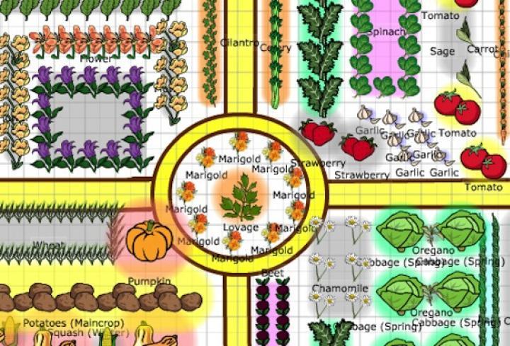 Delicieux Sobear Garden Plan