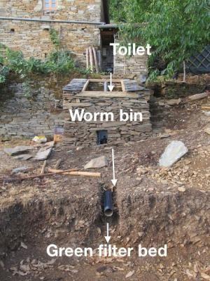 diy composting toilet